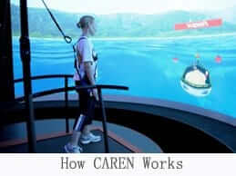 rp_caren-how-caren-works.jpg