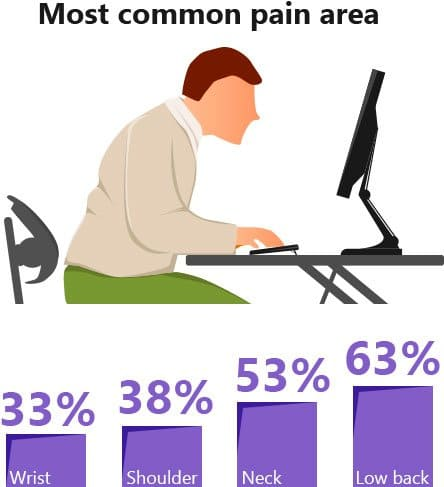 Posture | Embodiment of what we are doing  and thinking Addressing Neck and Back Pain  Through Improved Posture Blog  Posture Neck pain Back pain relief
