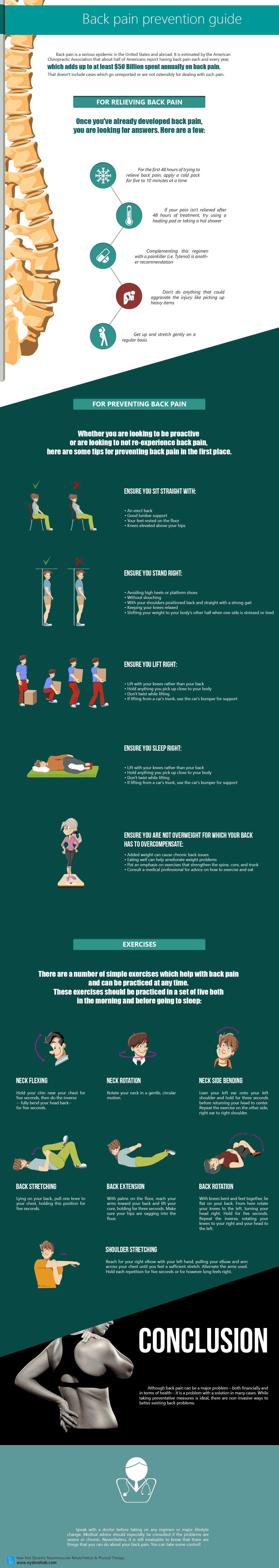 Infographics. How to Get Back Pain Relief Naturally Blog  Back pain relief