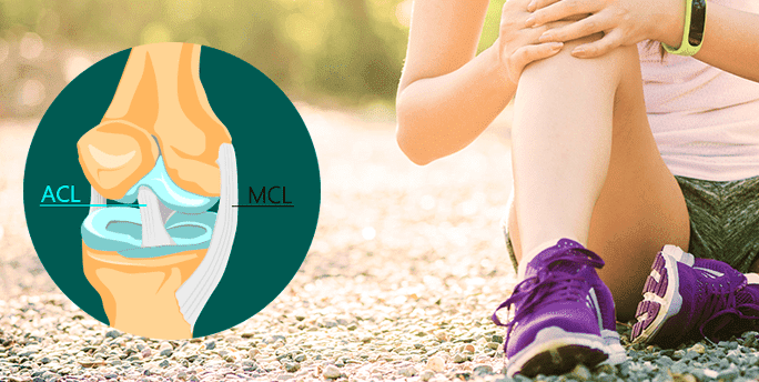 ACL Injury Treatment Without Surgery Blog  ACL Injury