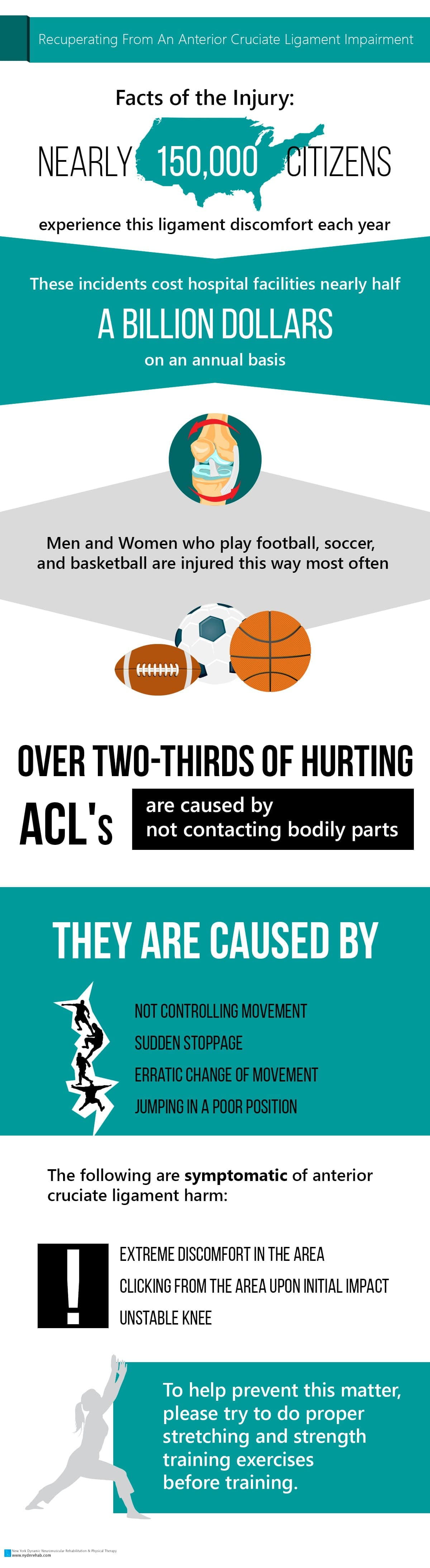 Recuperating From An Anterior Cruciate Ligament Impairment (ACL) Blog  ACL Injury