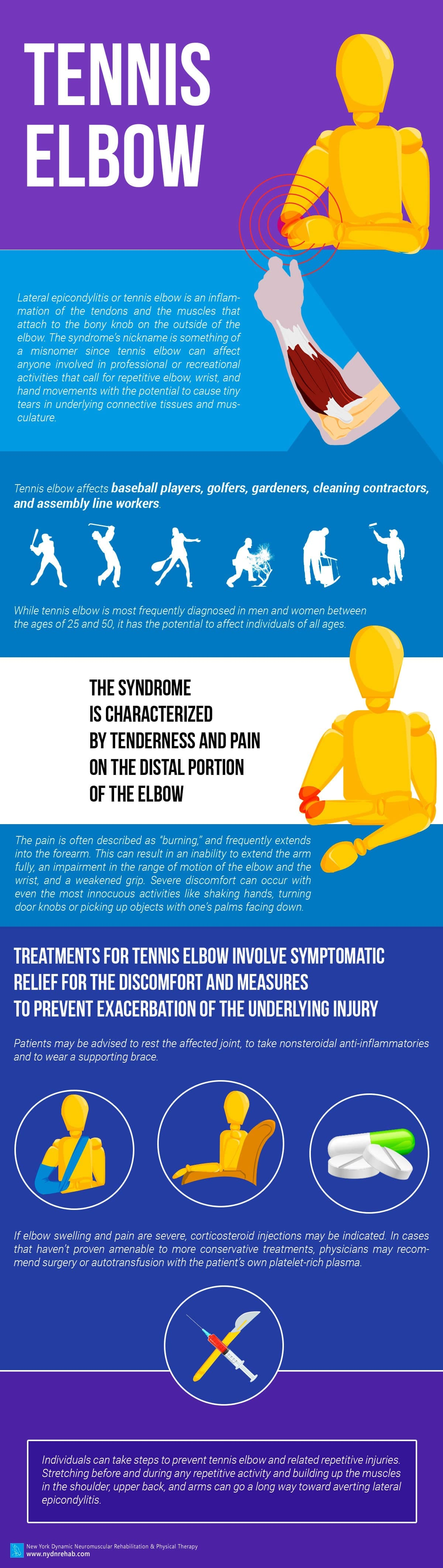 Tennis Elbow or Lateral Epicondylitis Blog  Tennis elbow