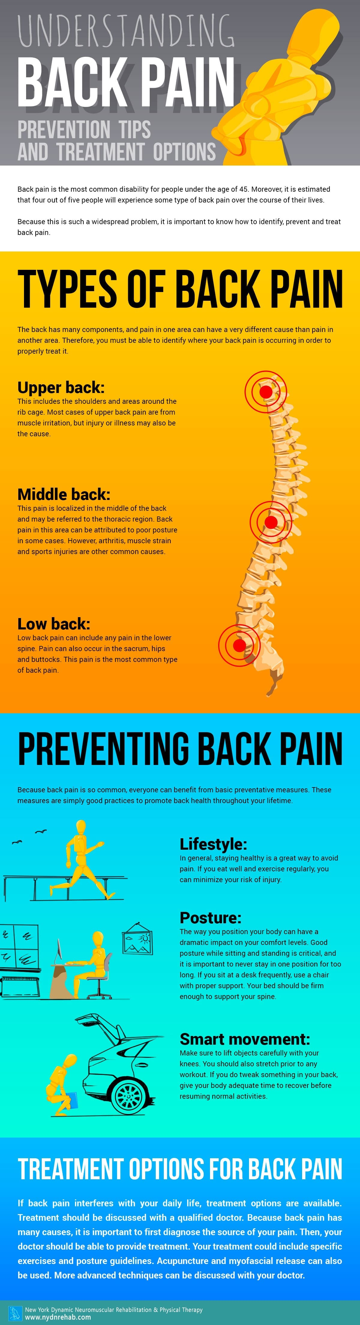 Understanding Back Pain Prevention Tips and Treatment Options Blog