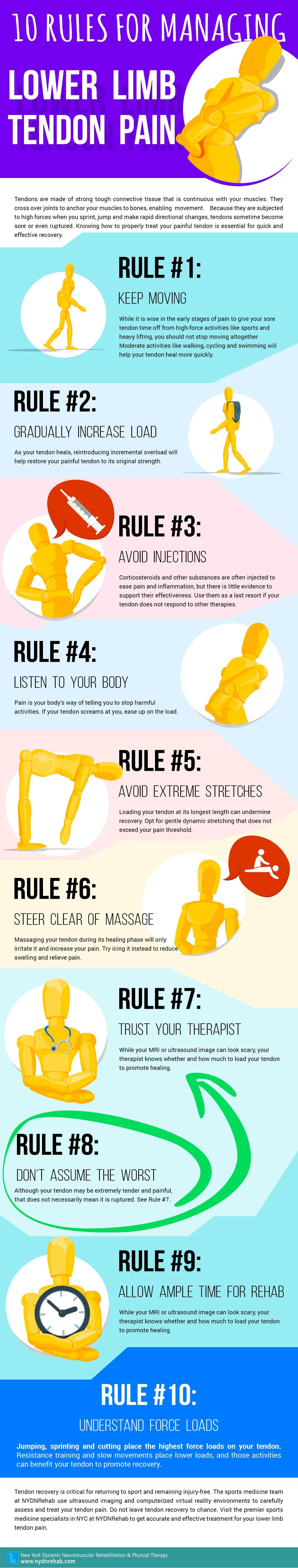 10 Rules for Managing Lower Limb Tendon Pain Blog