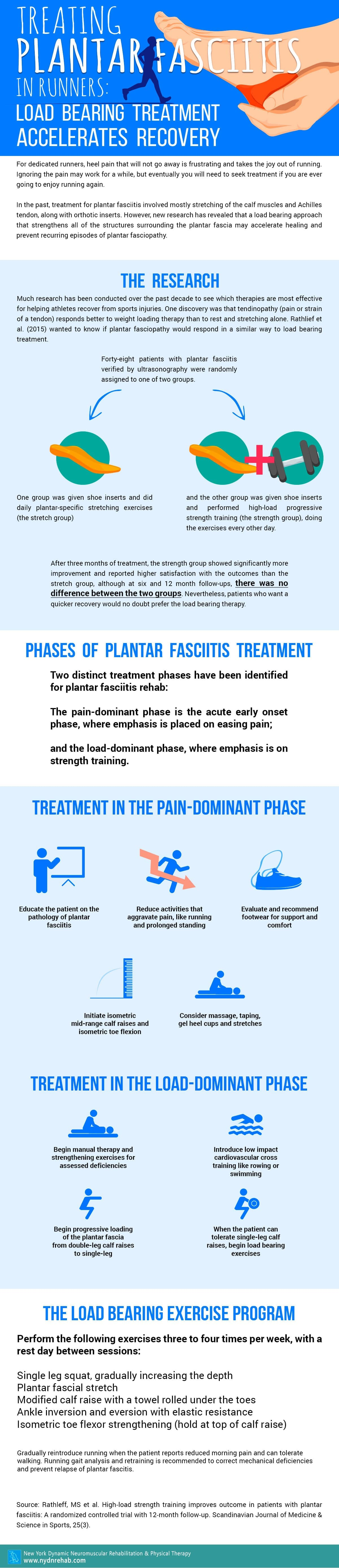 Treating Plantar Fasciitis in Runners: Load Bearing Treatment Accelerates Recovery Blog