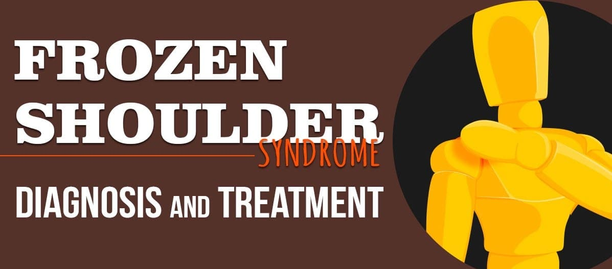 Frozen Shoulder Syndrome Diagnosis and Treatment Blog  Shoulder Pain Shoulder Frozen Shoulder Syndrome