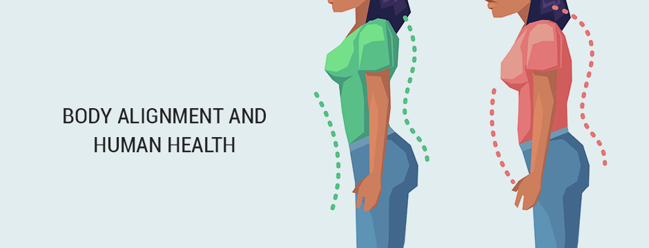 Body Alignment and Human Health