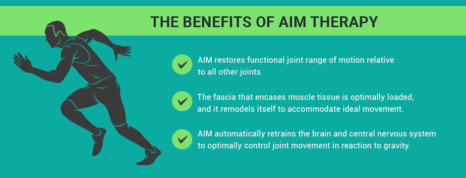 The Benefits of AIM Therapy