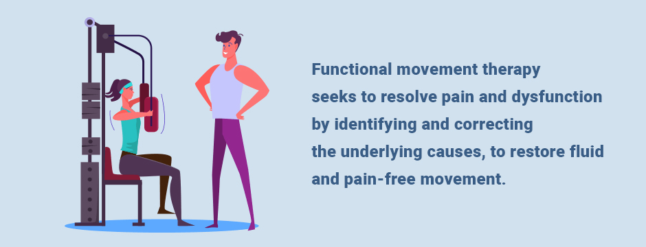 Why Functional Movement Matters