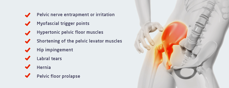 Causes of Pelvic Floor Muscle Pain