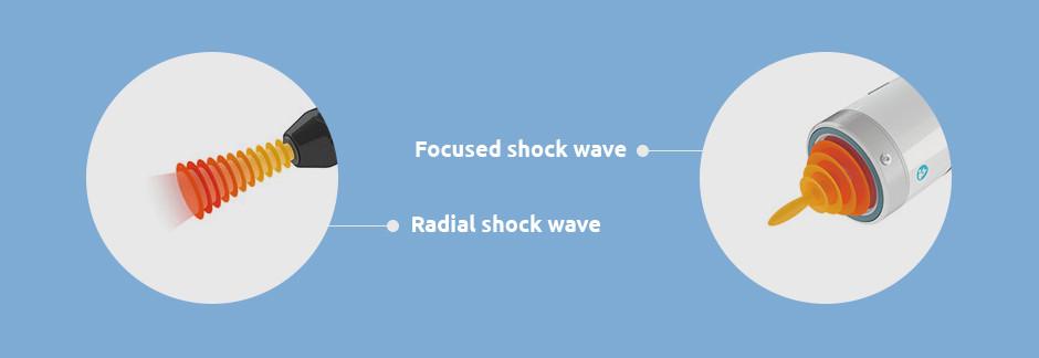 benefits_of_shocking_vawe_3